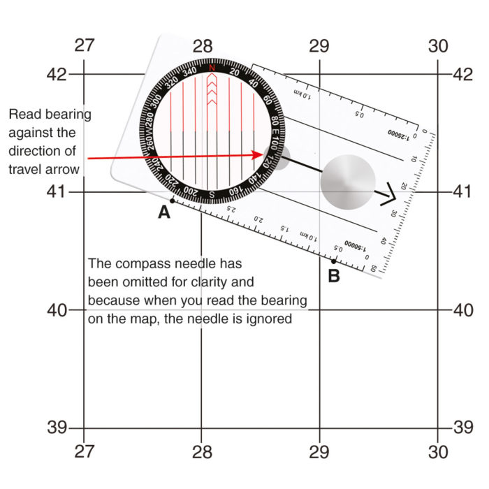 Figure 3c Taking Bearing